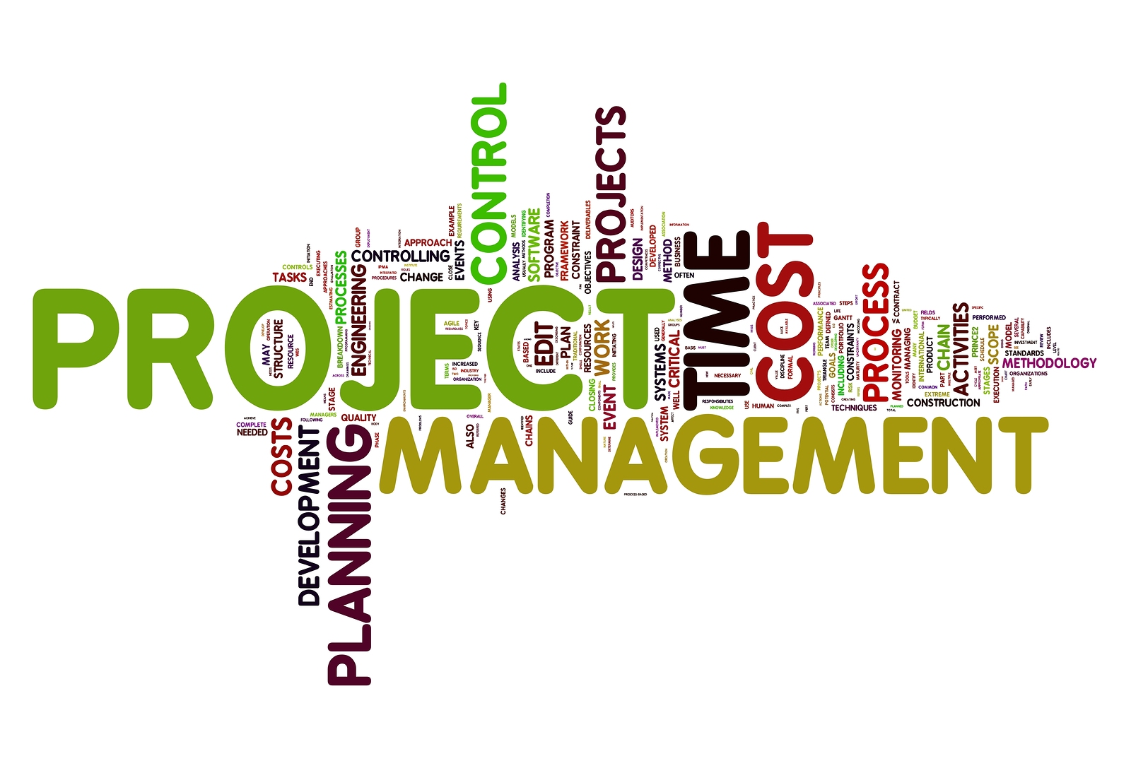 project success In this video, susanne madsen, leadership coach, shows you how to extend the triple constraint to develop more accurate measures of project success.